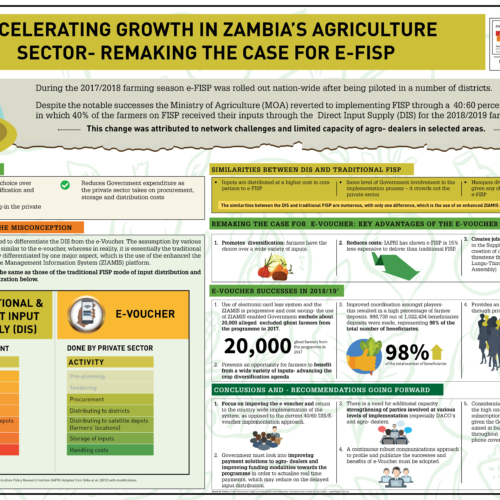 Accelerating Growth in Zambia's Agriculture Sector- remaking the case for E-FISP – infographic