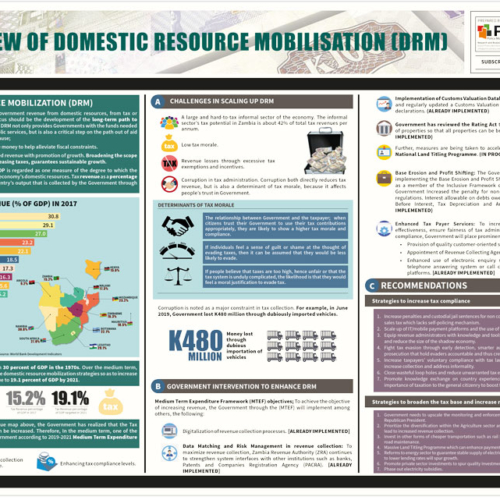 Overview of Domestic Resource Mobilisation – Infographic