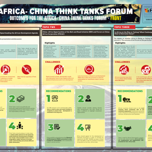 Africa-China Think Tanks Forum Infographics