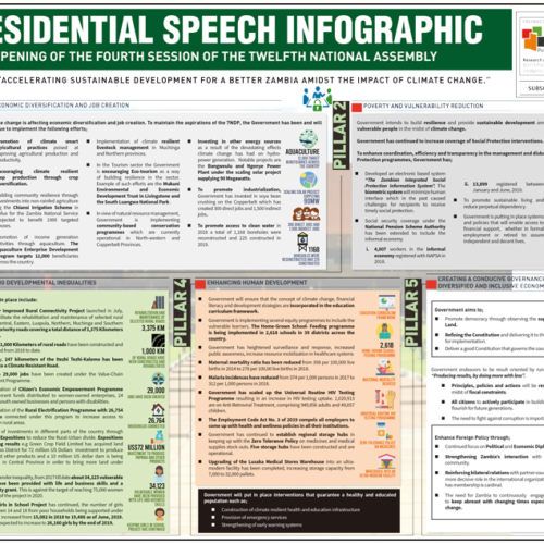 Presidential Speech Infographic 2019 – Opening of the Fourth Session of the Twelfth National Assembly