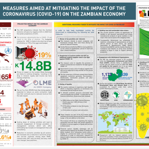 Measures Aimed At Mitigating The Impact Of The Coronavirus (Covid-19) On The Zambian Economy – Infographic