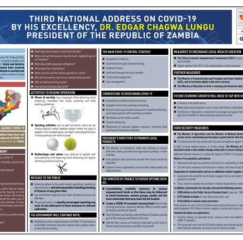 Third National Address on COVID-19 – Infographic