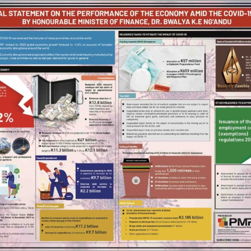 Ministerial Statement on the Performance of the Economy amid the COVID-19 pandemic By Honourable Minister of Finance, Dr. Bwalya K.E Ng'andu