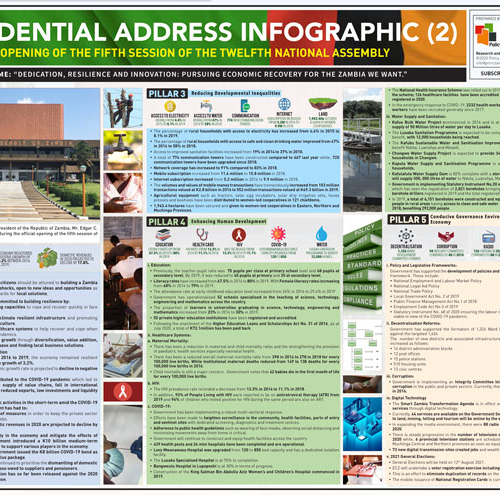Official Opening Of The Fifth Session Of The Twelfth National Assembly Infographic_2020 Part Two