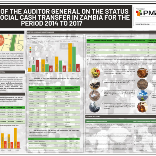 Report of the Auditor General on the Status of the Social Cash Transfer in Zambia for the Period 2014 to 2017