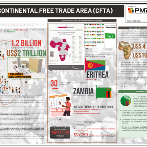 The Continental Free Trade Area (CFTA) – Infographic
