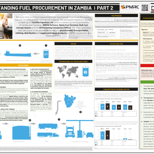 Understanding Fuel Procurement in Zambia | Part 2 – Infographic
