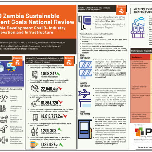 2020 Zambia Sustainable Development Goals National Review Sustainable Development Goal 9 – Industry innovation and infrastructure – Infographic