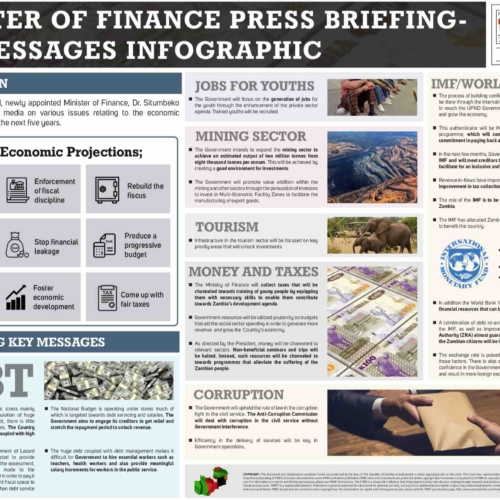 Minister of Finance Press Briefing Key Messages Infographic