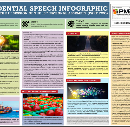 Presidential Speech Infographic  – Opening of the 1st Session of the 13th National Assembly – Part Two